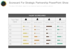 Scorecard For Strategic Partnership Powerpoint Show