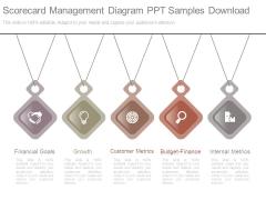 Scorecard Management Diagram Ppt Samples Download