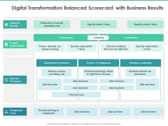 Scorecard Measure Digital Shift Progress Digital Transformation Balanced Scorecard With Business Results Information PDF