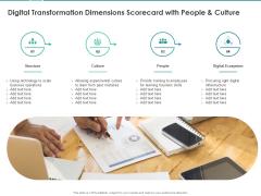 Scorecard Measure Digital Shift Progress Digital Transformation Dimensions Scorecard With People And Culture Slides PDF