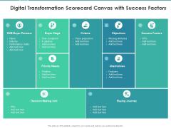 Scorecard Measure Digital Shift Progress Digital Transformation Scorecard Canvas With Success Factors Brochure PDF