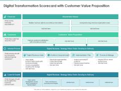 Scorecard Measure Digital Shift Progress Digital Transformation Scorecard With Customer Value Proposition Brochure PDF