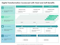 Scorecard Measure Digital Shift Progress Digital Transformation Scorecard With Hard And Soft Benefits Sample PDF