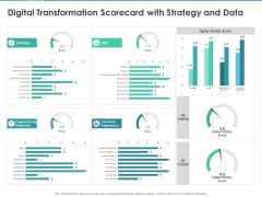 Scorecard Measure Digital Shift Progress Digital Transformation Scorecard With Strategy And Data Professional PDF