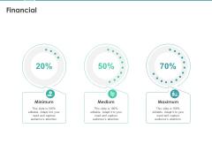 Scorecard Measure Digital Shift Progress Financial Ppt Outline Influencers PDF