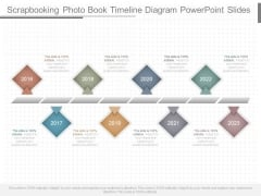 Scrapbooking Photo Book Timeline Diagram Powerpoint Slides