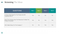 Screening The Ideas Ppt PowerPoint Presentation Outline