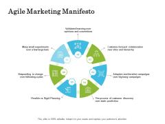Scrum For Marketing Agile Marketing Manifesto Ppt PowerPoint Presentation Slides Structure PDF
