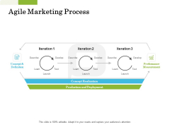 Scrum For Marketing Agile Marketing Process Ppt PowerPoint Presentation Layouts Structure PDF
