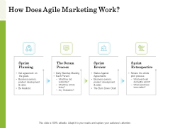 Scrum For Marketing How Does Agile Marketing Work Ppt PowerPoint Presentation Infographic Template PDF