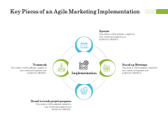 Scrum For Marketing Key Pieces Of An Agile Marketing Implementation Ppt PowerPoint Presentation Layouts Gridlines PDF