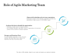 Scrum For Marketing Role Of Agile Marketing Team Ppt PowerPoint Presentation Slides Portrait PDF