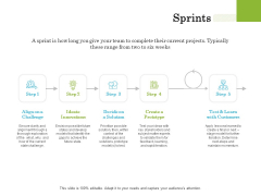 Scrum For Marketing Sprints Ppt PowerPoint Presentation File Layout PDF
