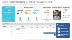 Scrum Master Dashboard For Project Management Priority Icons PDF