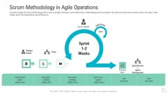 Scrum Methodology In Agile Operations Ppt Icon Samples PDF