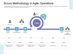Scrum Methodology In Agile Operations Professional PDF