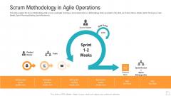 Scrum Methodology In Agile Operations Slides PDF