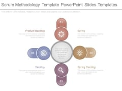 Scrum Methodology Template Powerpoint Slides Templates