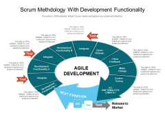 Scrum Methodology With Development Functionality Ppt PowerPoint Presentation File Background Designs PDF