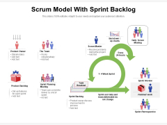 Scrum Model With Sprint Backlog Ppt PowerPoint Presentation Gallery Objects PDF