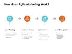 Scrum Practices For Marketing Teams How Does Agile Marketing Work Ppt PowerPoint Presentation Pictures Styles PDF