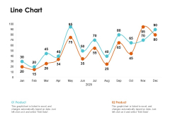 Scrum Practices For Marketing Teams Line Chart Ppt PowerPoint Presentation Layouts Introduction PDF