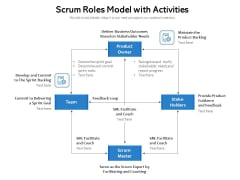 Scrum Roles Model With Activities Ppt PowerPoint Presentation Icon Slide Download PDF