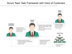 Scrum Team Task Framework With Voice Of Customers Ppt PowerPoint Presentation Infographics Infographics PDF
