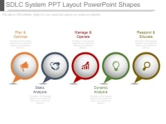 Sdlc System Ppt Layout Powerpoint Shapes