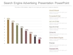Search Engine Advertising Presentation Powerpoint