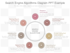 Search Engine Algorithms Diagram Ppt Example