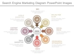 Search Engine Marketing Diagram Powerpoint Images