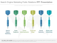 Search Engine Marketing Public Relations Ppt Presentation