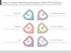 Search Engine Marketing Strategies Good Ppt Example