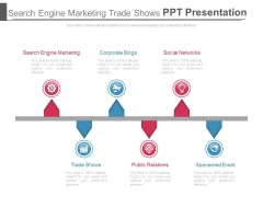 Search Engine Marketing Trade Shows Ppt Presentation