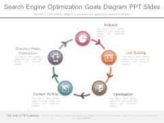 Search Engine Optimization Goals Diagram Ppt Slides