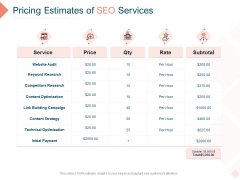 Search Engine Optimization Utilities Pricing Estimates Of SEO Services Guidelines PDF
