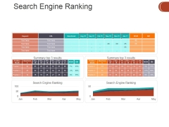 Search Engine Ranking Ppt PowerPoint Presentation Icon Format