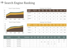 Search Engine Ranking Ppt PowerPoint Presentation Model Example Introduction