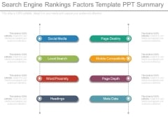 Search Engine Rankings Factors Template Ppt Summary