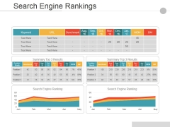 Search Engine Rankings Ppt PowerPoint Presentation Layouts Gridlines