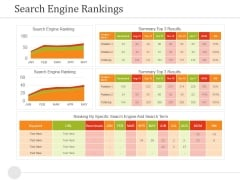 Search Engine Rankings Ppt PowerPoint Presentation Pictures Design Ideas