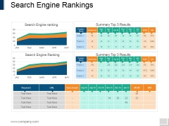 Search Engine Rankings Ppt PowerPoint Presentation Pictures Designs Download