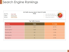 Search Engine Rankings Template 1 Ppt PowerPoint Presentation Gallery Inspiration