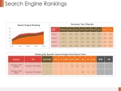 Search Engine Rankings Template 2 Ppt PowerPoint Presentation Icon