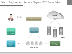 Search Engineer Architecture Diagram Ppt Presentation