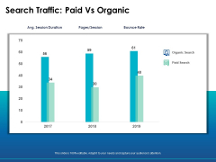 Search Traffic Paid Vs Organic Analysis Ppt PowerPoint Presentation Icon Graphics Template