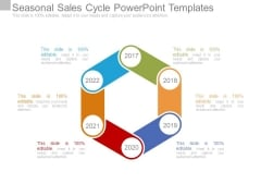 Seasonal Sales Cycle Powerpoint Templates