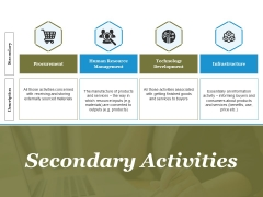 Secondary Activities Ppt PowerPoint Presentation Icon Inspiration