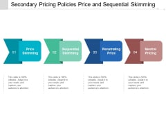 Secondary Pricing Policies Price And Sequential Skimming Ppt Powerpoint Presentation Portfolio Ideas